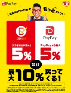 消費者還元5%